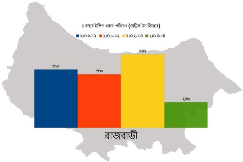 Rajbari-02
