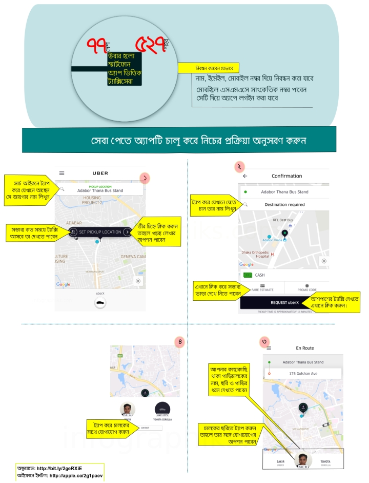 uber-infographic-1